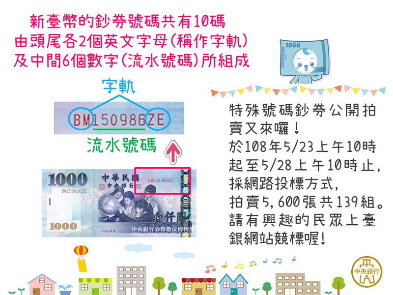 Central Bank of Taiwan to conduct the 14th banknote auction (Image/FB Central Bank)