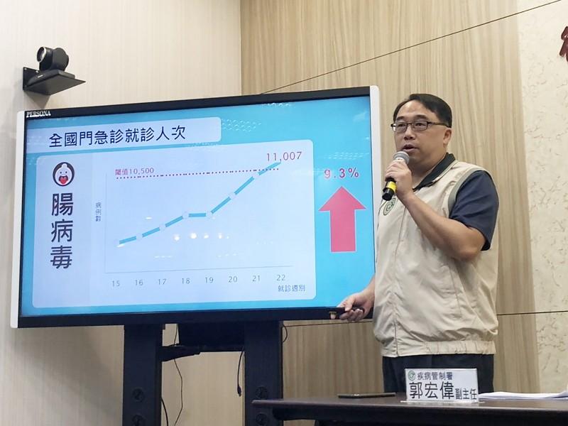 疾管署疫情中心副主任郭宏偉4日說明疫情