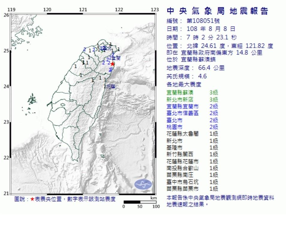 【更新】父親節連2震6.0與4.6接力 北捷無損、台鐵部分停駛影響8750人