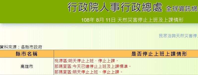 【最新】高雄30處土石流紅色警戒 12日桃源區、那瑪夏停班停課