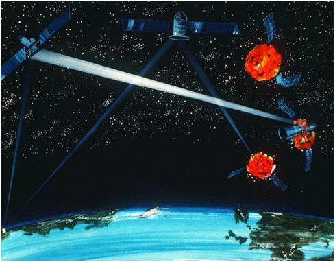 太空戰爭,取自WIKI,An artist's concept of a ground/space-based hybrid laser ...