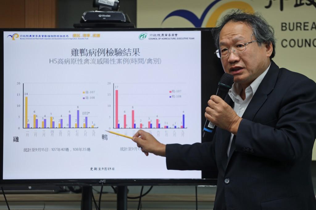 農委會16日在防檢局舉行記者會,證實高雄1間鴨場驗出台灣首例H5N5亞型高病原性禽流感。圖為農委會副主委黃金城。