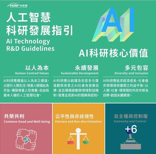 AI guidelines from the Ministry of Science and Technology (screenshot from the ministry's Facebook page).