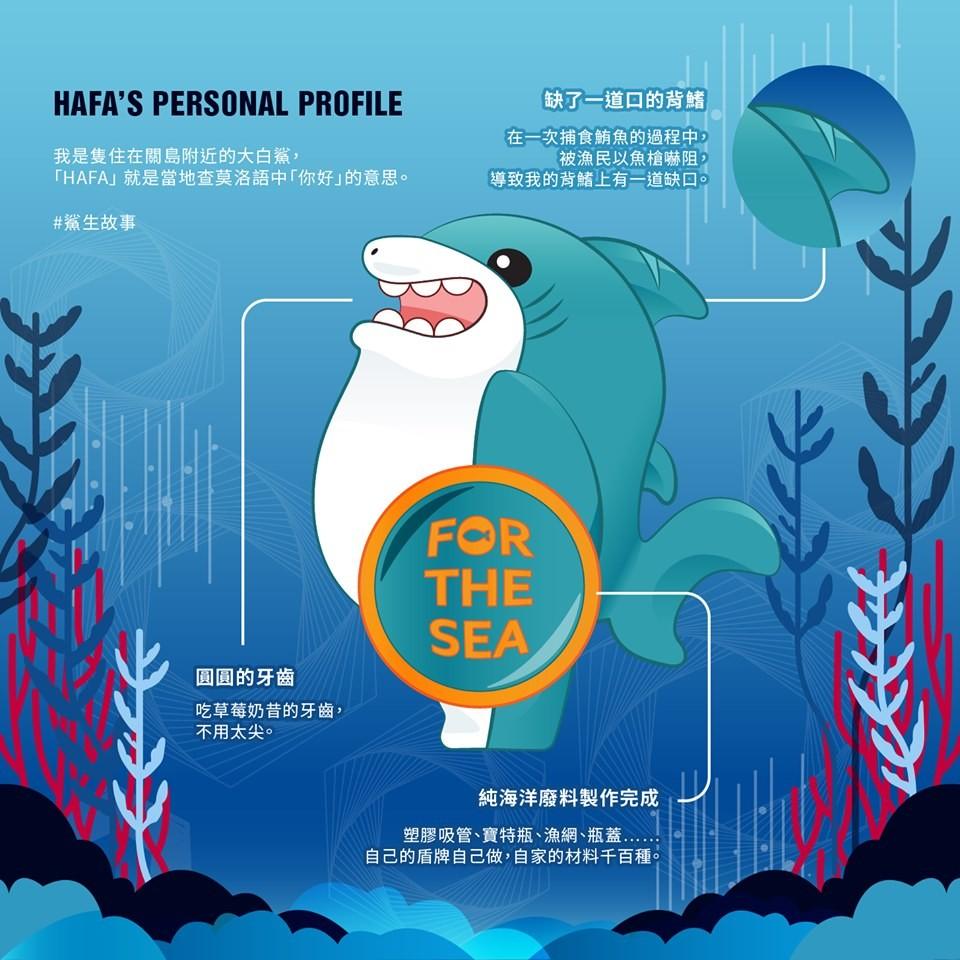 Hafa鯊魚。(圖片由野生救援WildAid提供)