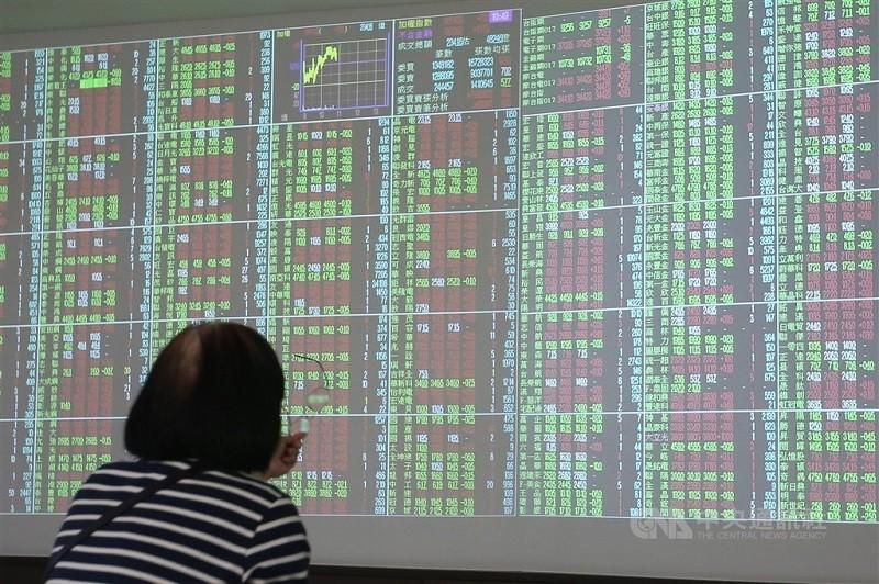 外資11月持續投入台股,台股指數也上漲1.15%。中央社資料照片