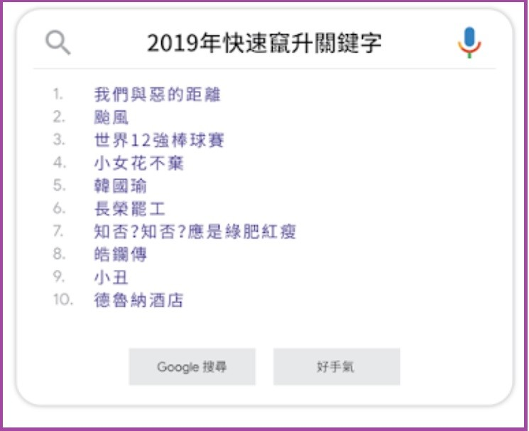 Google台灣年度關鍵字 「我們與惡的距離」奪冠