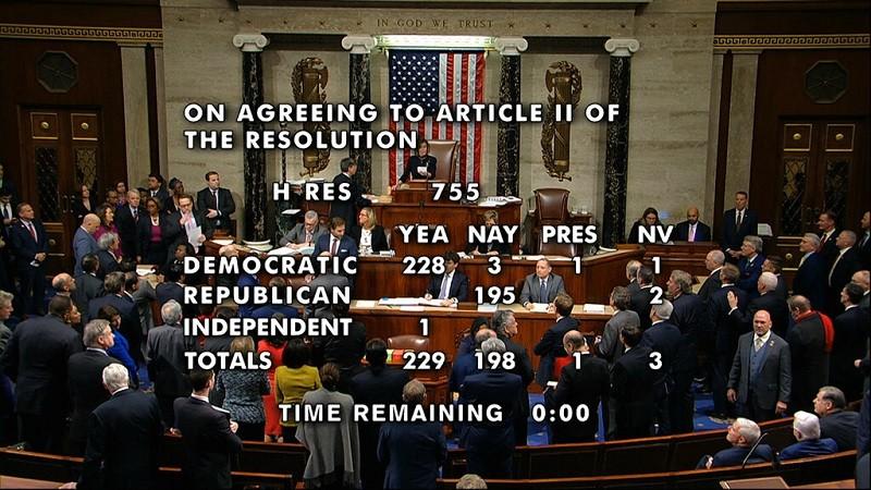第二案妨礙國會調查的表決結果 (美聯社)