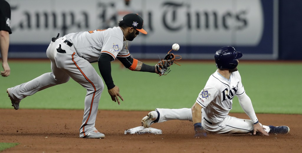 Baltimore Orioles second baseman Jonathan Villar, left, can't hang on to the ball as Tampa Bay Rays' Kevin Kiermaier steals second base during the sev