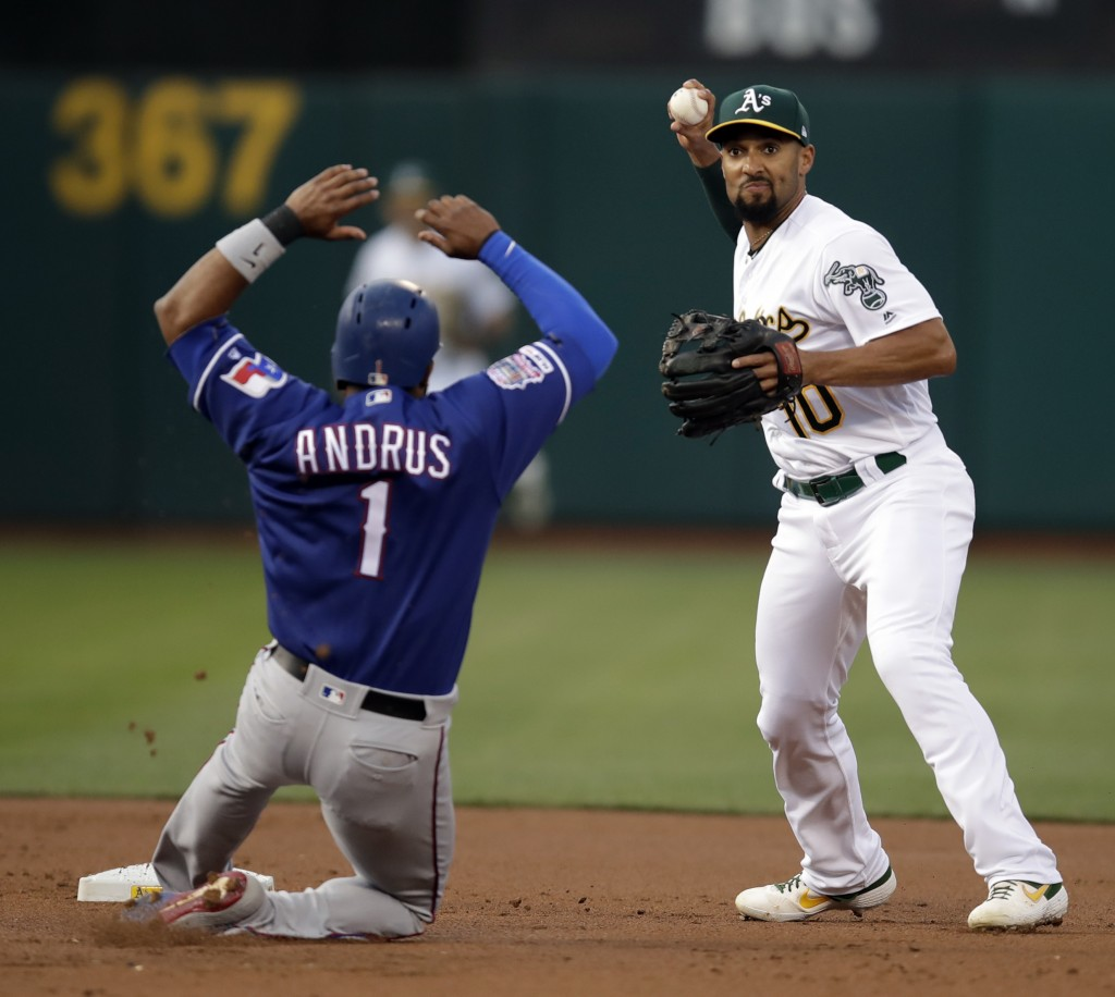 Oakland Athletics' Marcus Semien, right, prepares to throw over Texas Rangers' Elvis Andrus (1) to complete a double play in the first inning of a bas