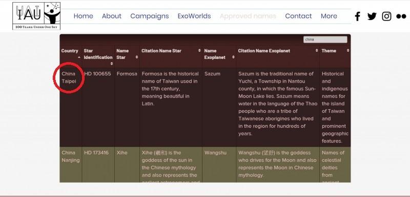 (Screenshot from International Astronomical Union website)