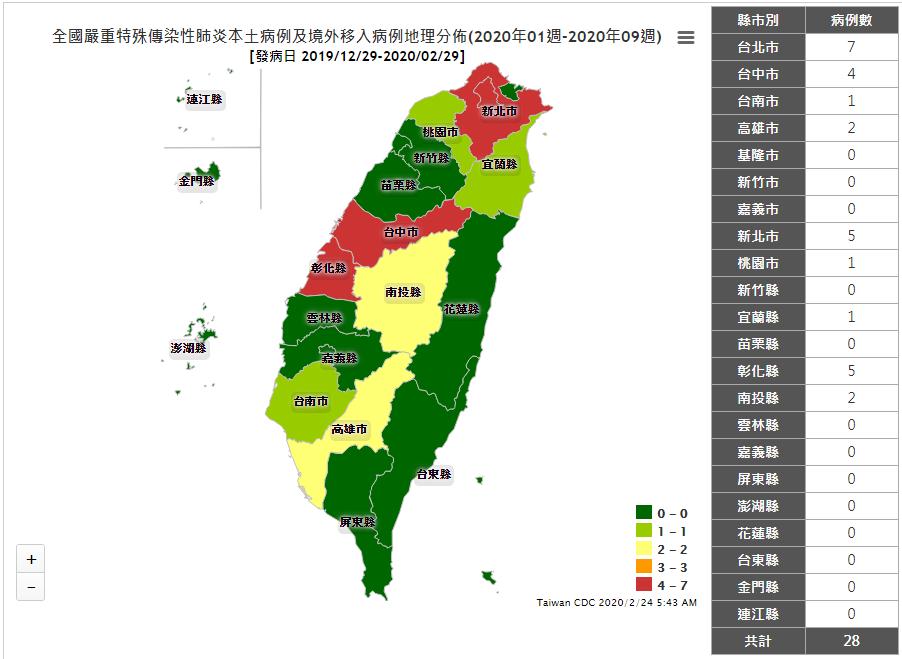 (Screenshot of Taiwan CDC image)