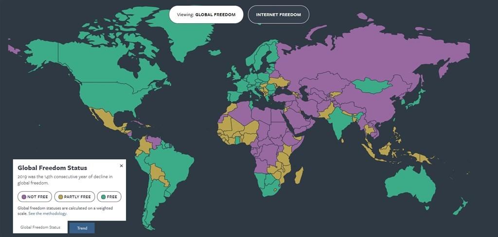 2020 Global Freedom Status(Freedom House screenshot)