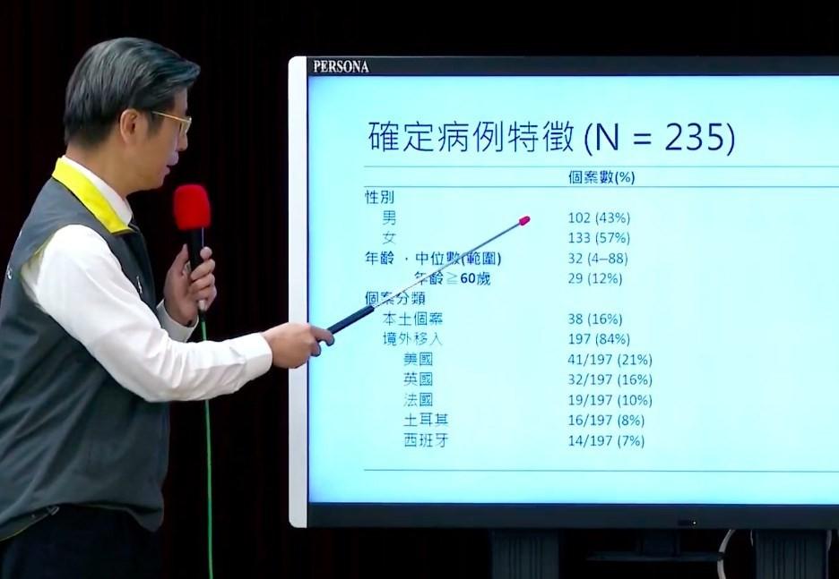 CECC expert Chang Shang-chun. (YouTube, CDC screenshot)