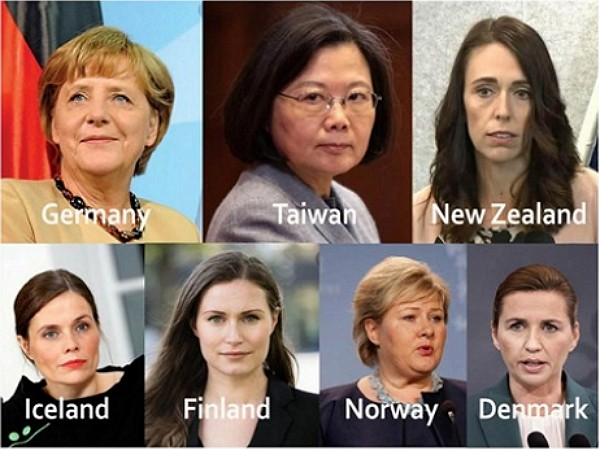 President Tsai Ing-wen listedas female leader best at handling coronavirus crisis. (Forbes screenshot)