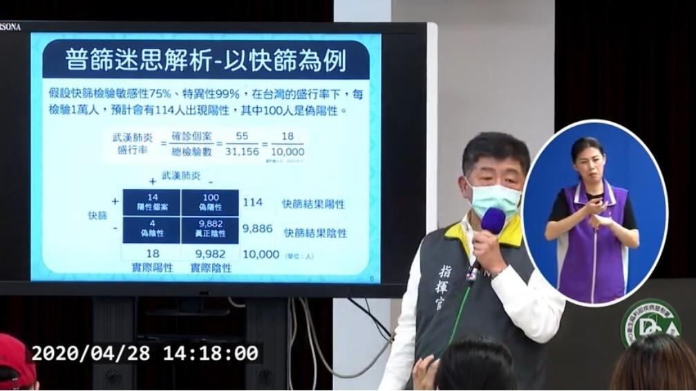 衛福部長陳時中今天在記者會中介紹台灣的精準防疫策略(疾管署直播截圖)