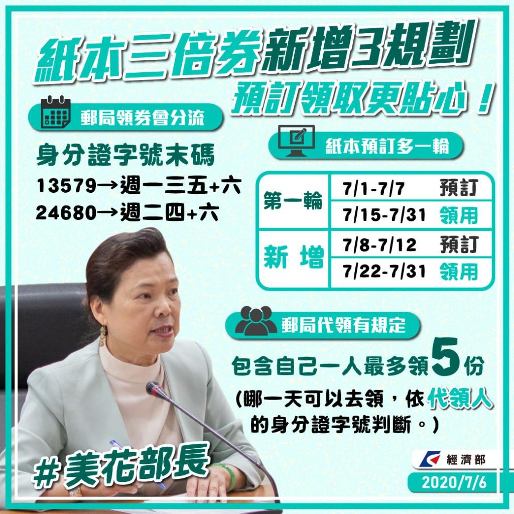 台灣各地郵局15日起可買三倍券、代領一次最多限5人份 偏鄉可授權村里長代購