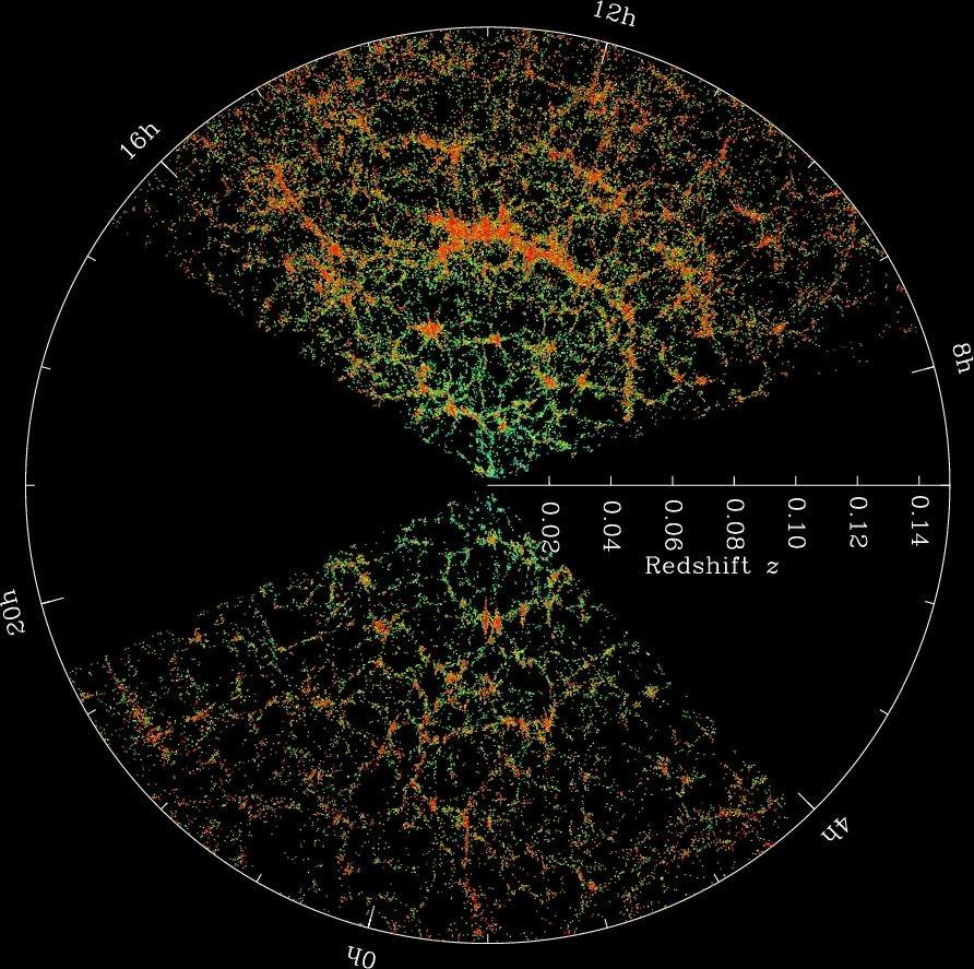照片來源:M. Blanton / SDSS