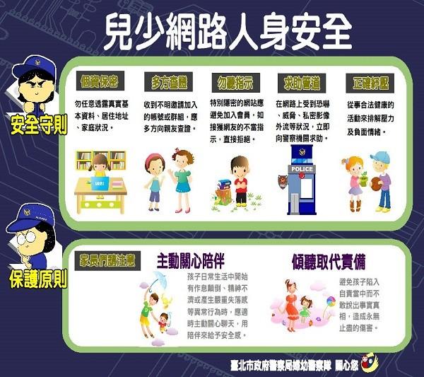 因應網路遊戲危害人身安全 北市警提出防範之道(圖/台北市警察局婦幼警察隊)