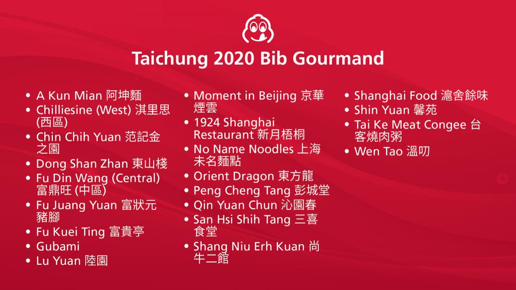 Michelin announces 2020 Taipei, Taichung Bib Gourmand winners