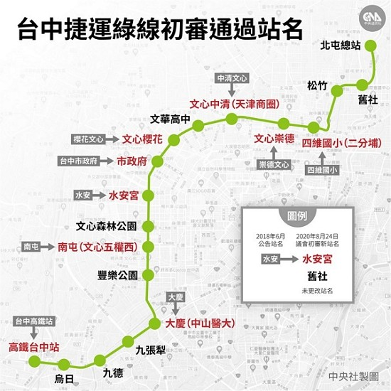 Station names of central Taiwan Metro pass preliminary review
