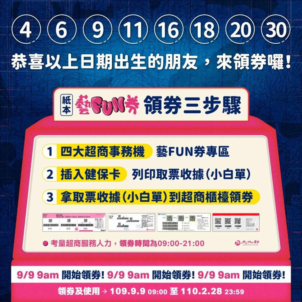 Taiwan's Arts Fun voucher lucky winners announced