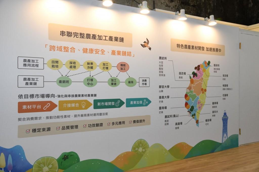 新綠金!台灣香檬健康好滋味 多元應用為農產品加值