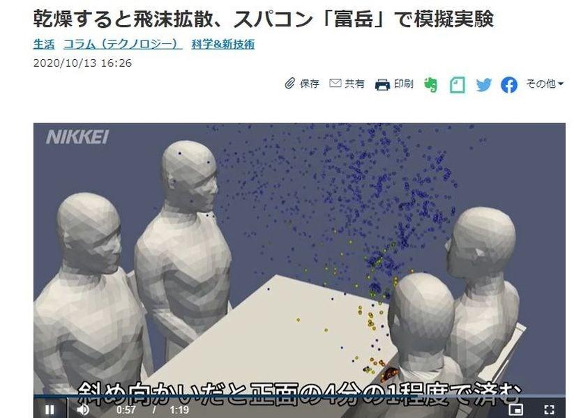 日本新世代超級電腦「富岳」模擬武漢肺炎防疫對策發現,在餐廳用餐時,感染風險最高的位置,是感染者的旁邊。(圖/中央社)