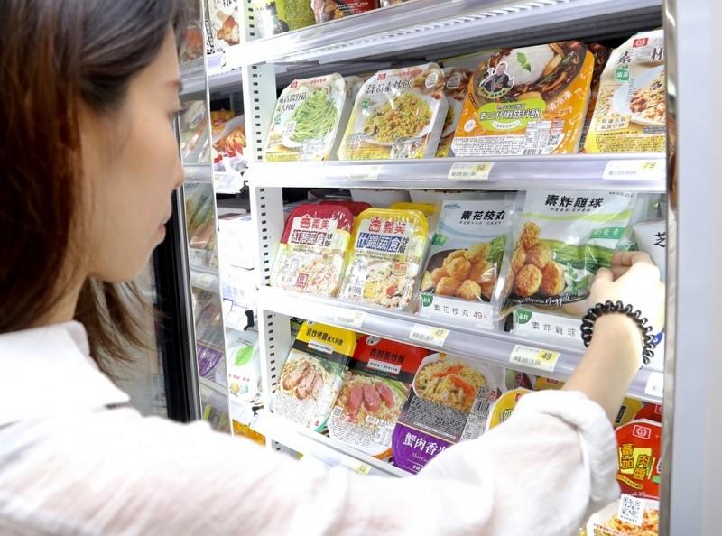 超商冷凍食品示意圖