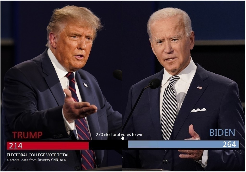 US election 2020: Biden inches nearer to victory, Trump lashes out with false fraud claims