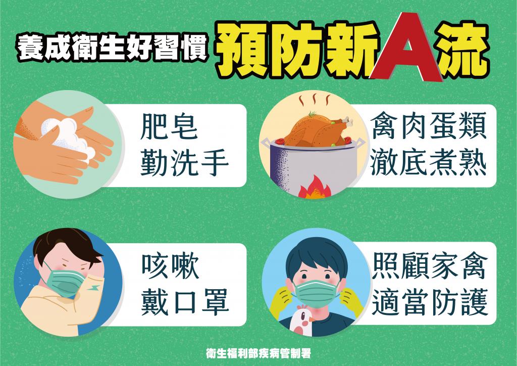 中國、寮國爆出首2例新型A型流感 台灣疾管署:旅遊警示提升