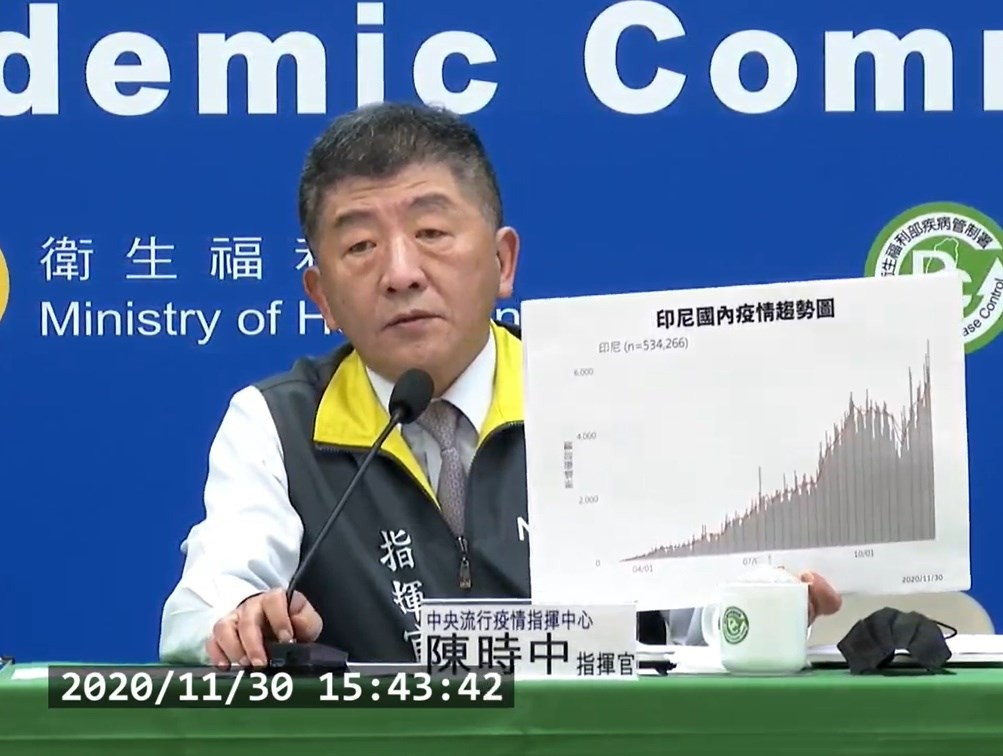 CECC head Chen Shih-chung pointing out spike in cases in Indonesia. (YouTube, CDC screenshot)