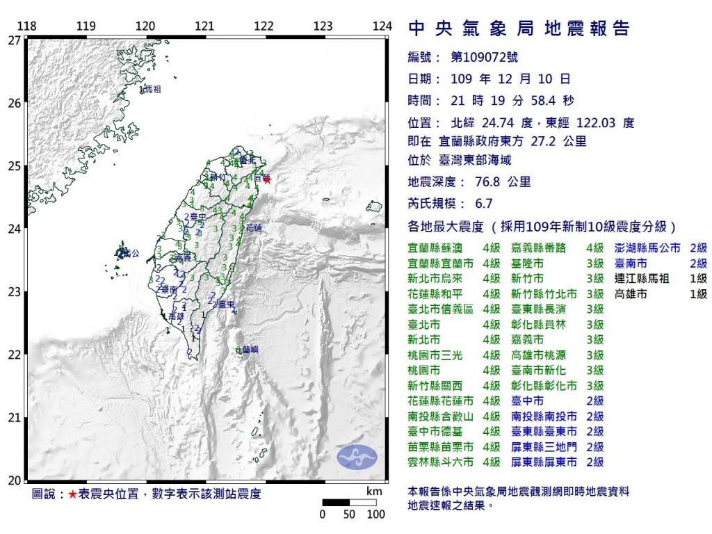 驚人強震!宜蘭地震芮氏規模6.7 台灣嘉義以北縣市逾半4級