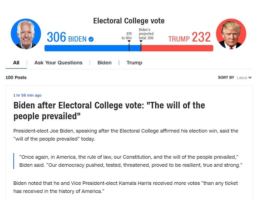 更新!【2020總統大選】美國選舉人團14日投票•正式選出拜登為下任總統 就職典禮主要在線上舉行