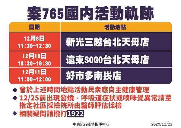 Taiwan announces 1st local coronavirus case in 254 days