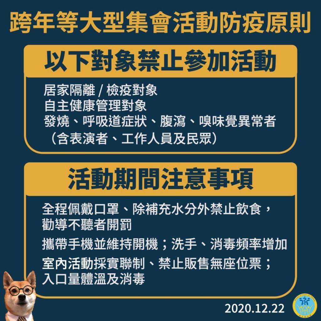 【天網防堵】台灣指揮中心: 染疫高風險者不可參加跨年晚會 違者「加重處罰」