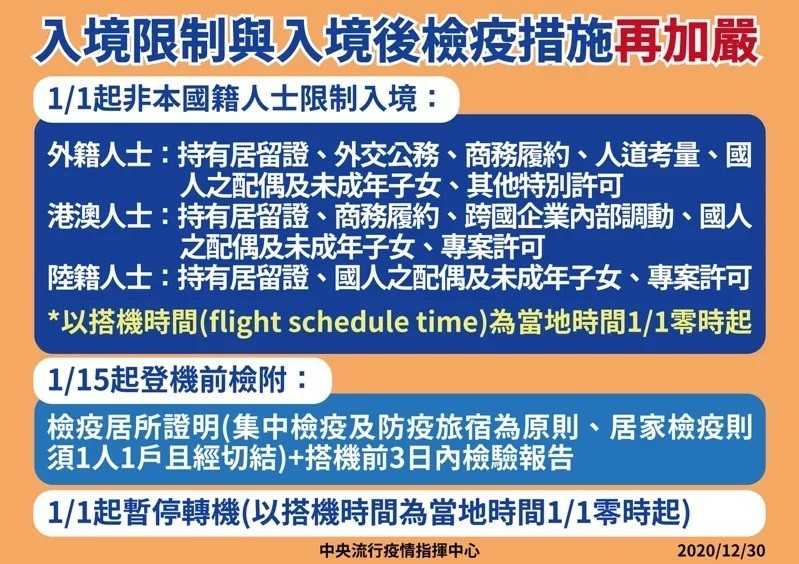 Taiwan to bar entry to non-resident foreigners on Jan. 1
