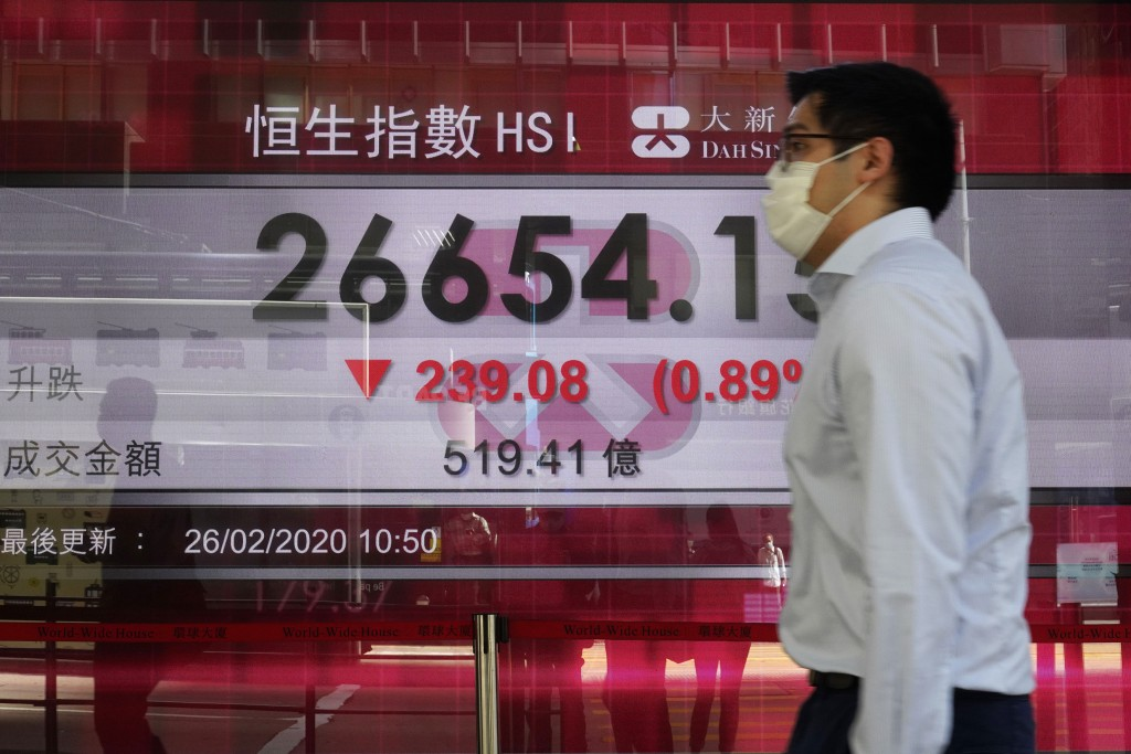 A man walks past a bank electronic board showing the Hong Kong share index at Hong Kong Stock Exchange Wednesday, Feb. 26, 2020. Asian shares slid Wed...