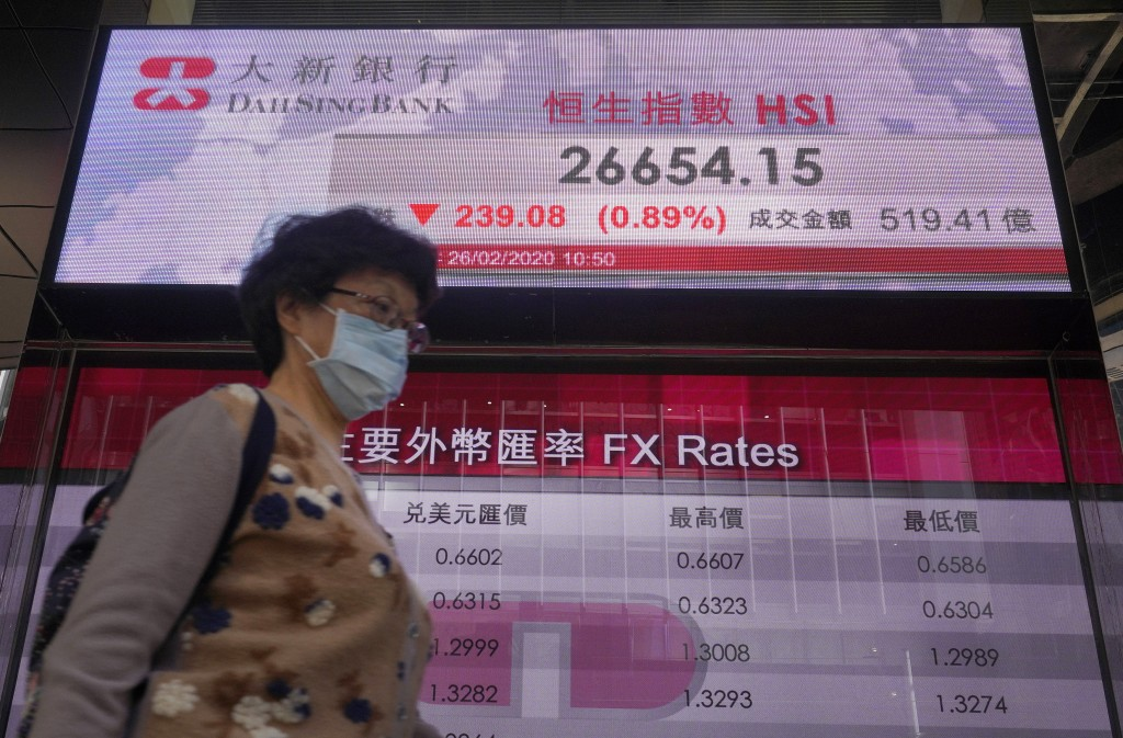 A woman walks past a bank electronic board showing the Hong Kong share index at Hong Kong Stock Exchange Wednesday, Feb. 26, 2020. Asian shares slid W...