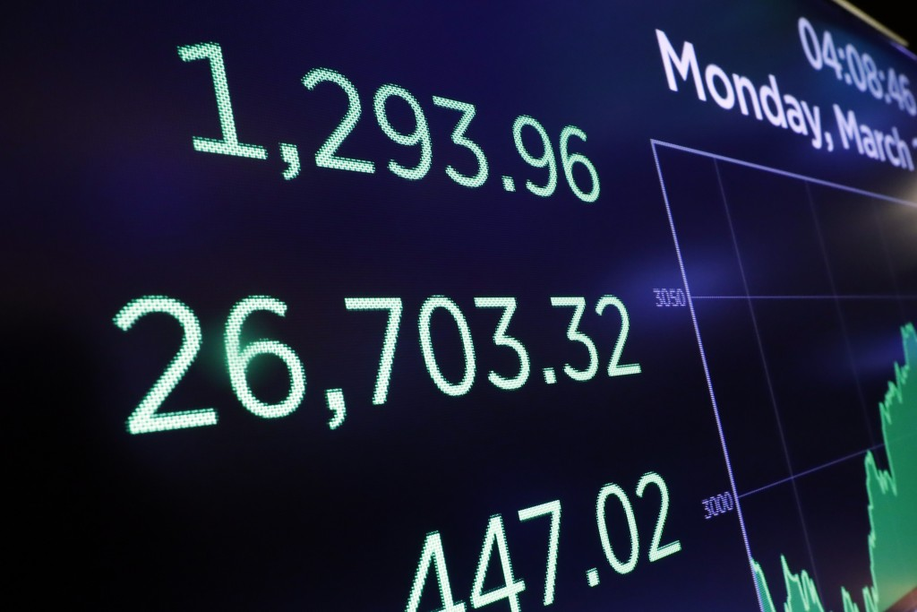 A board above the trading floor of the New York Stock Exchange shows the closing number for the Dow Jones Industrial Average, Monday, March 2, 2020. T...