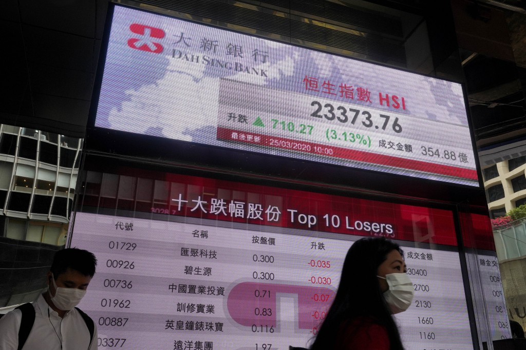 People wearing face masks walk past a bank's electronic board showing the Hong Kong share index at Hong Kong Stock Exchange Wednesday, March. 25, 2020...