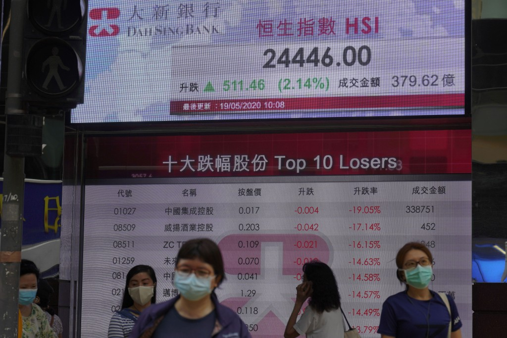 People wearing face masks walk past a bank electronic board showing the Hong Kong share index Tuesday, May 19, 2020.  Asian shares rose Tuesday on opt...