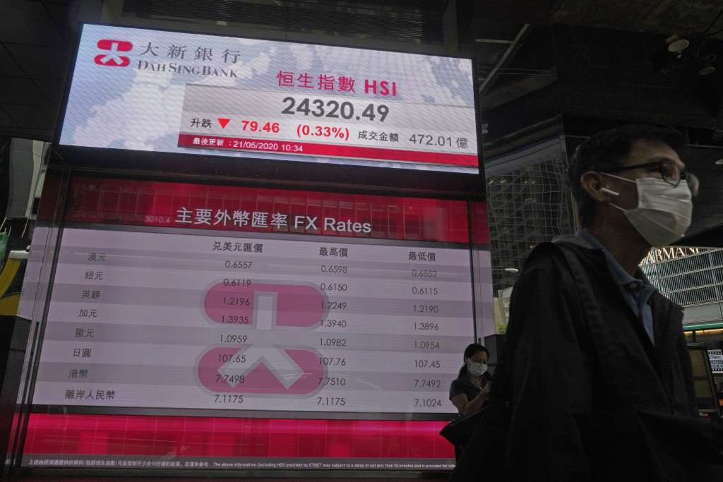 Wall Street opens flat on simmering US-China tensions