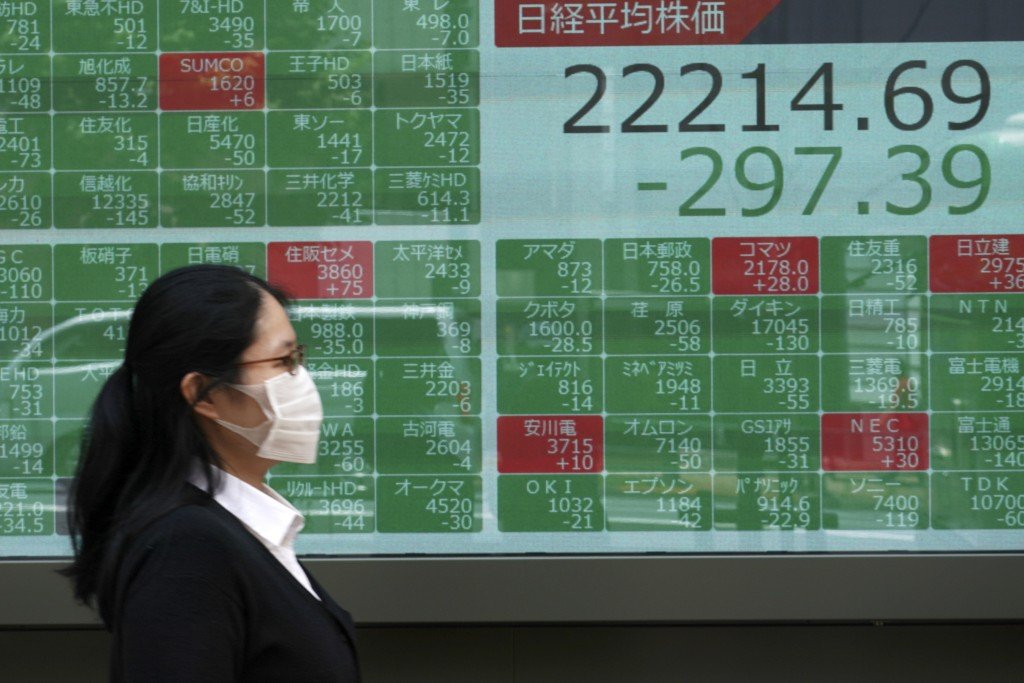 A woman walks past an electronic stock board showing Japan's Nikkei 225 index at a securities firm in Tokyo Monday, June 29, 2020. Shares fell Monday ...