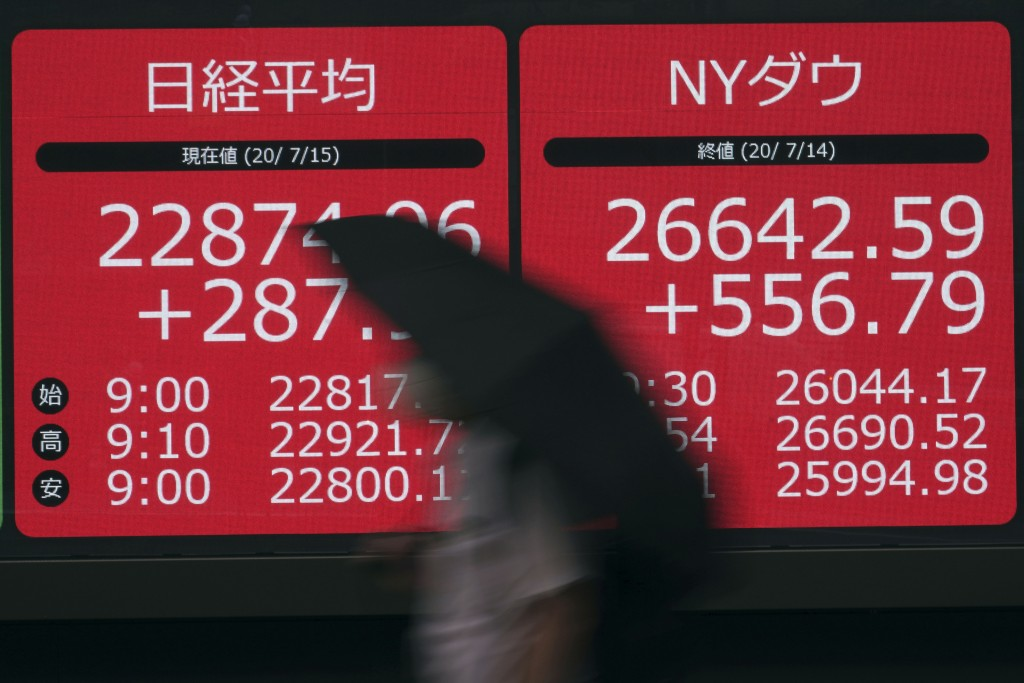 A man walks past an electronic stock board showing Japan's Nikkei 225 and New York Dow indexes at a securities firm in Tokyo Wednesday, July 15, 2020....