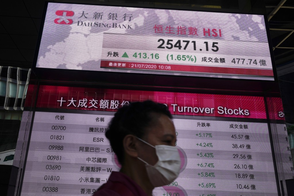 A woman wearing a face mask walks past a bank's electronic board showing the Hong Kong share index at Hong Kong Stock Exchange Tuesday, July 21, 2020....