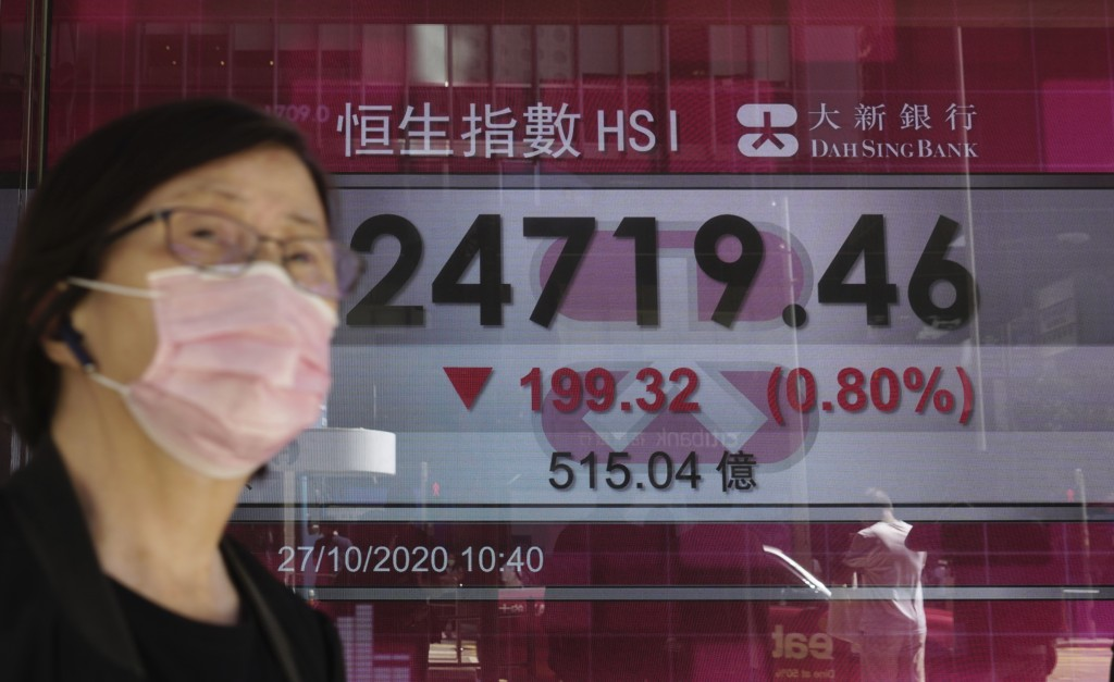 A woman walks past a bank's electronic board showing the Hong Kong share index at Hong Kong Stock Exchange Tuesday, Oct. 27, 2020. Shares skidded in A...