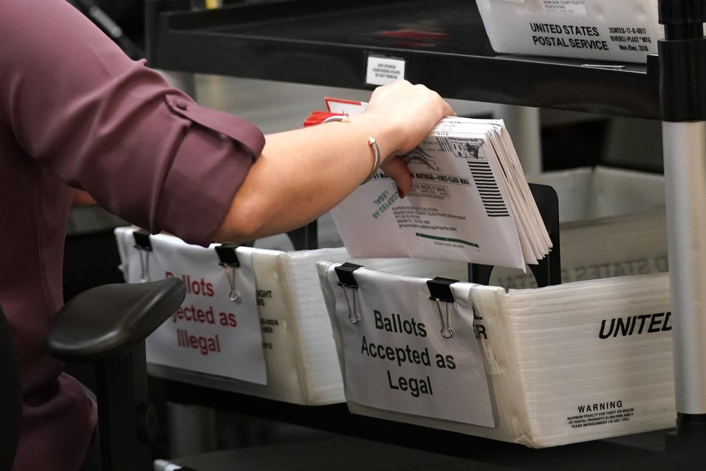FILE In this Oct. 26, 2020 file photo, an election worker sorts vote-by-mail ballots at the Miami-Dade County Board of Elections, in Doral, Fla. Flori...