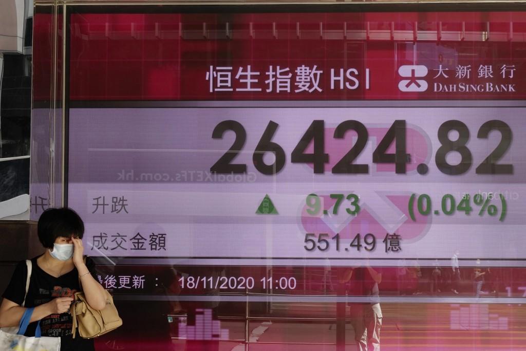 A woman walks past a bank's electronic board showing the Hong Kong share index at Hong Kong Stock Exchange Tuesday, Nov. 18, 2020. Asian stock markets...