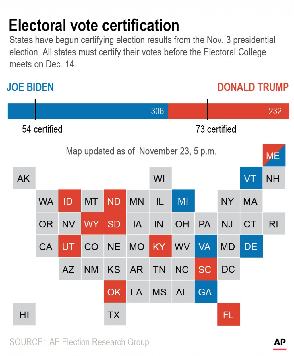Graphic shows states certified to date