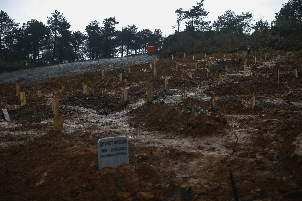 FILE - In this Sunday, March 29, 2020, file photo, freshly-dug graves at a newly prepared cemetery the authorities have set aside for the burial of CO...